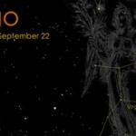 Virgo Astrology
